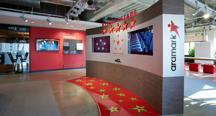 Ring of Star permanent exhibit at Aramark Headquarters